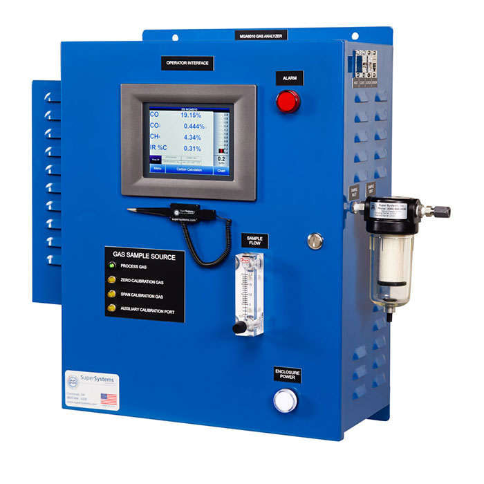 Fixed Gas Analysers