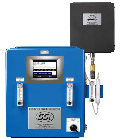 Oxygen Probe Systems