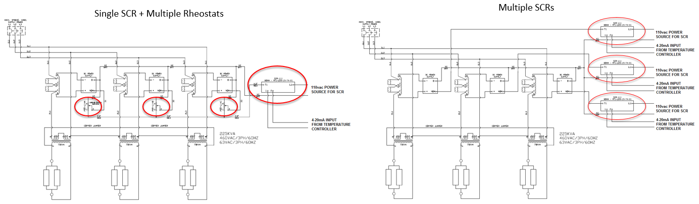 upgrading a vacuum furnace control system super systems europe gas furnace wiring schematic example of electric heating modification which resulted in a spread reduction at 1050 deg from 10 deg c to 3 deg c click to enlarge